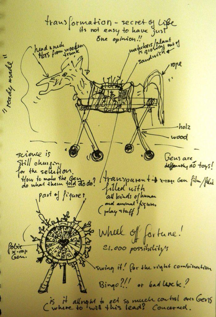 1-concept-gencode-dn-art-2010